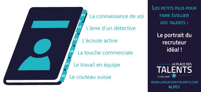 Visuel - Le portrait du recruteur idéal.