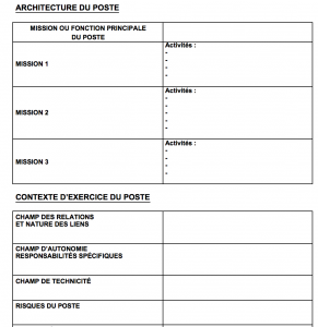 Visuel - Fiche pour définir un profil de poste